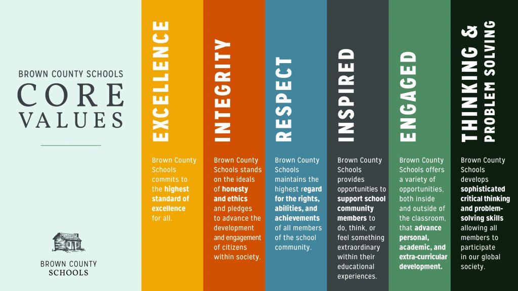 Brown County Schools Core Values