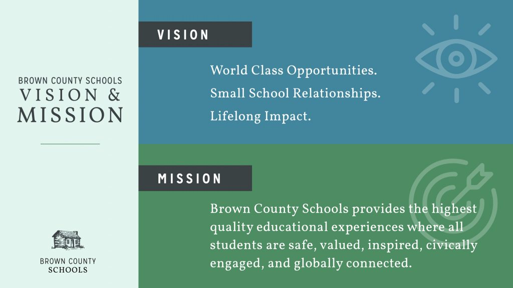 Brown County Schools Mission & Vision